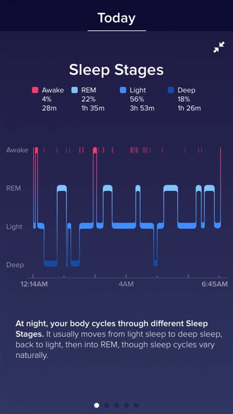 REM, Light, Deep: How Much of Each Stage of Sleep Are You