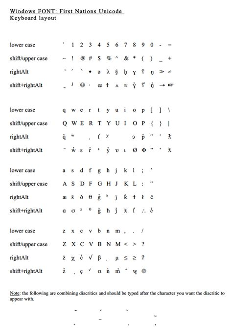 First Nations Unicode Font   First Nations and Endangered