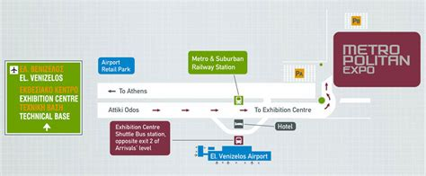 VISITORS | EXHIBITION CENTER ACCESS | Supply Chain Expo