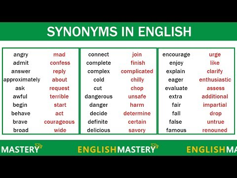 CONFUSED Synonym: List Of 50+ Synonyms For Confused In