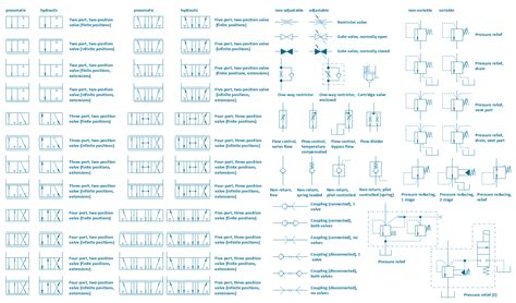 Mechanical Engineering Solution | ConceptDraw