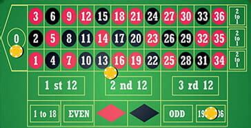 James Bond Roulette Strategy - Can It Help You Win?