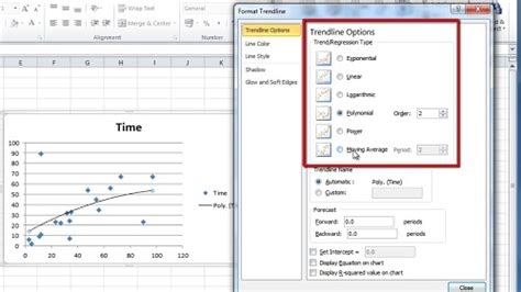 How to Add a Trendline in Excel | HowTech