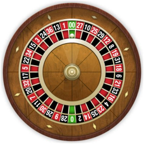 Roulette Types and Variations - Big Fish Blog